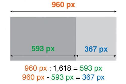 Proporzioni sezione aurea nel web design