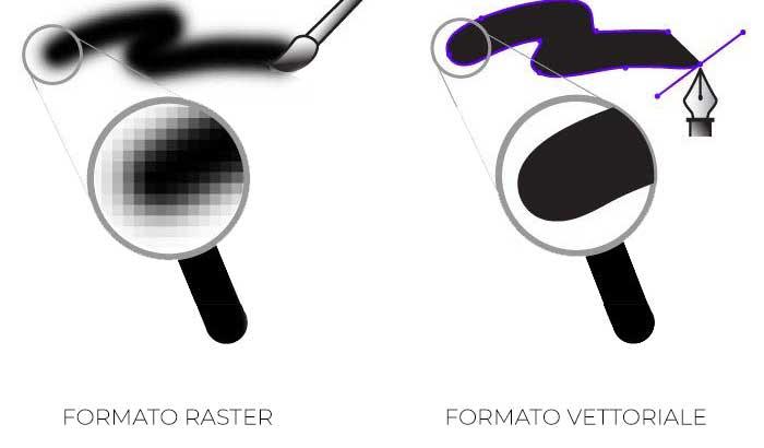 Differenza tra formato raster e formato vettoriale